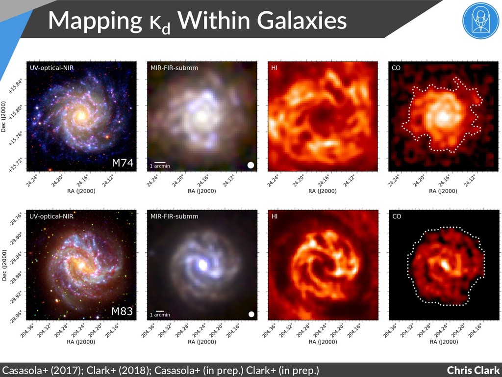 Mapping κd Within Galaxies Chris Clark Casasola...