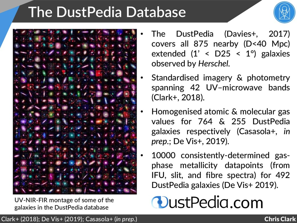 The DustPedia Database • The DustPedia (Davies+...