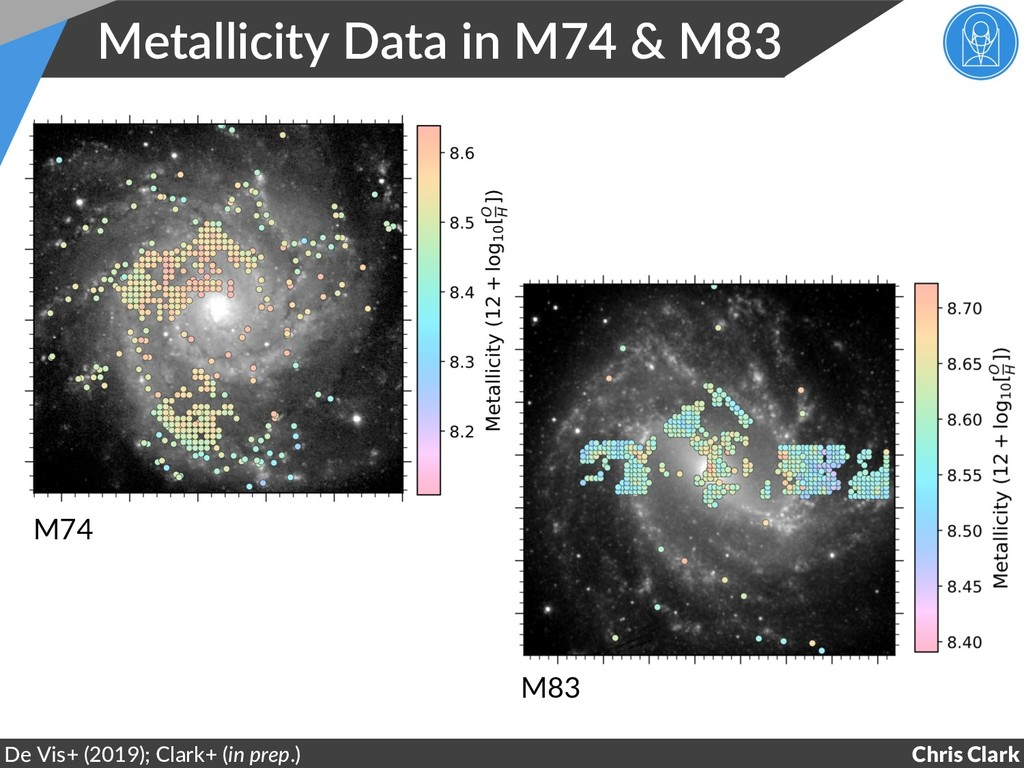 Metallicity Data in M74 & M83 Chris Clark De Vi...