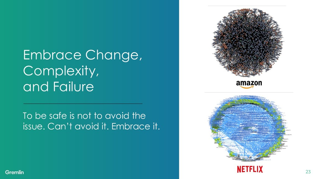 Embrace Change, Complexity, and Failure To be s...