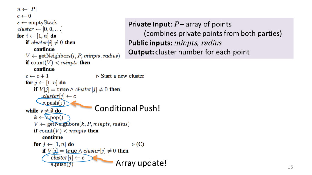 16 Private Input: P – array of points (combines...