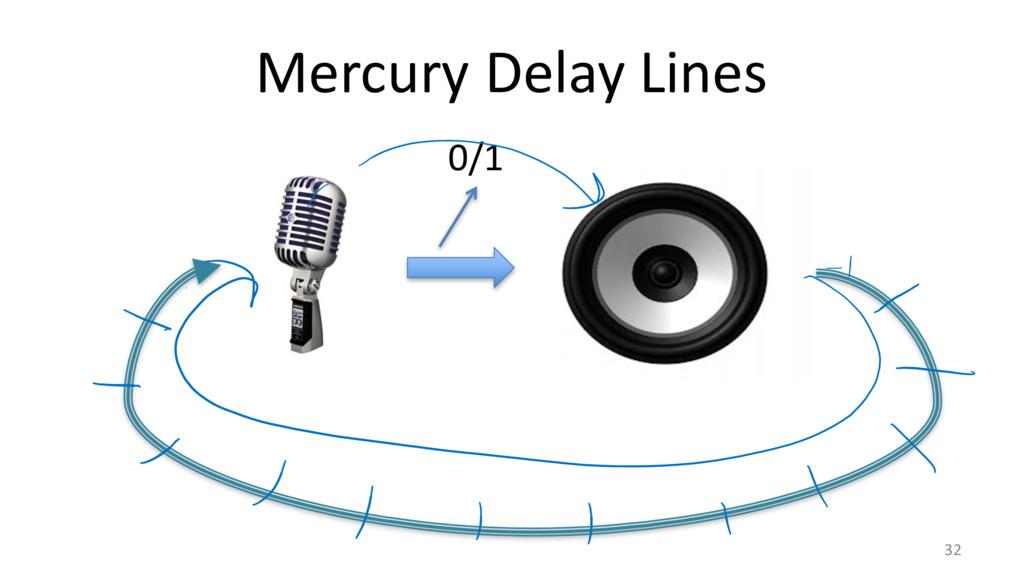 Mercury Delay Lines 32 0/1
