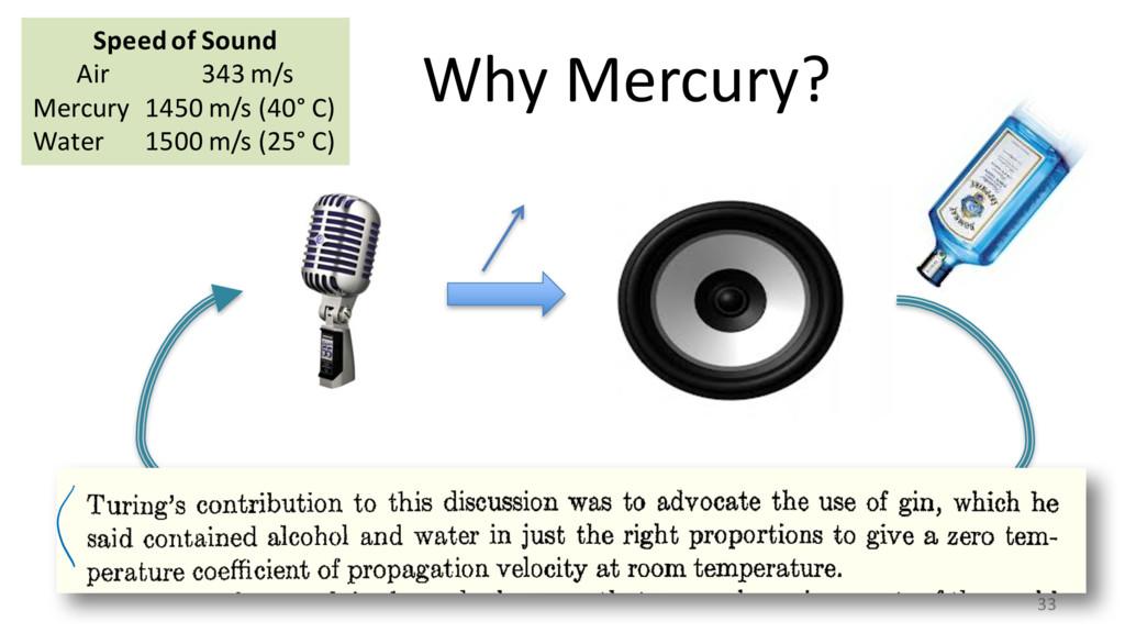 Why Mercury? 33 Speed of Sound Air 343 m/s Merc...