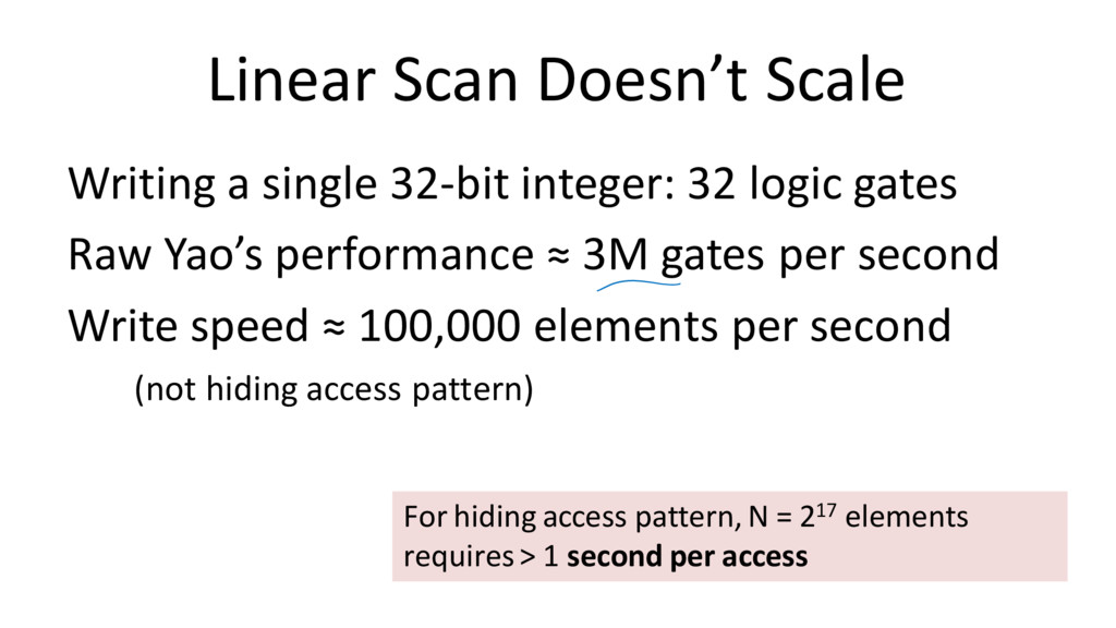 Linear Scan Doesn't Scale Writing a single 32-b...