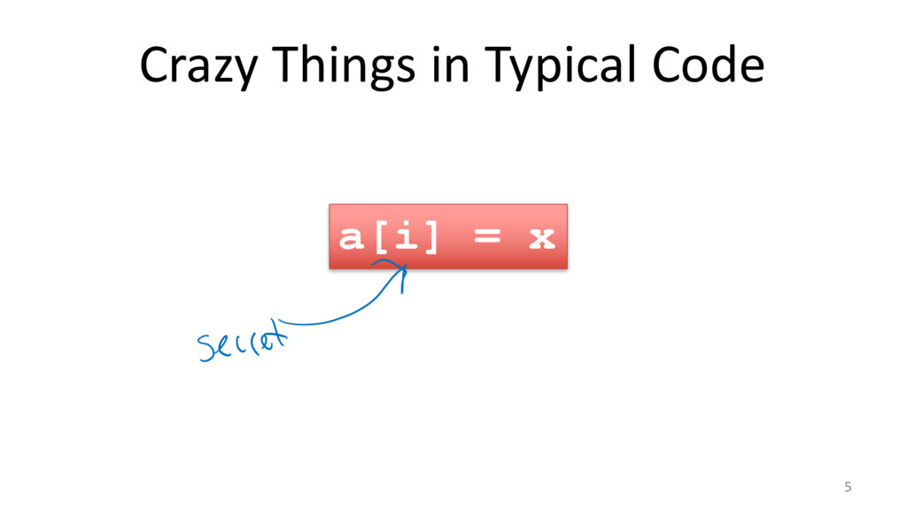 Crazy Things in Typical Code 5 a[i] = x