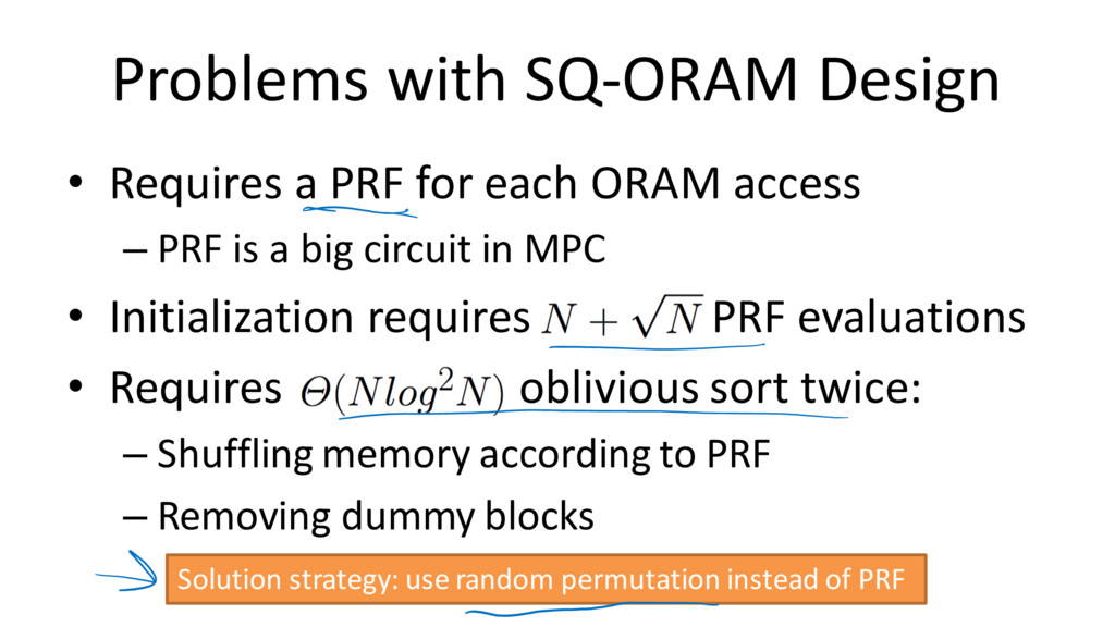 Problems with SQ-ORAM Design • Requires a PRF f...