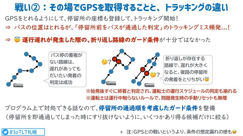 #IoTLT札幌 GPSをとれるようにして、停留所の座標も登録して、トラッキング開始! ⇒ ...