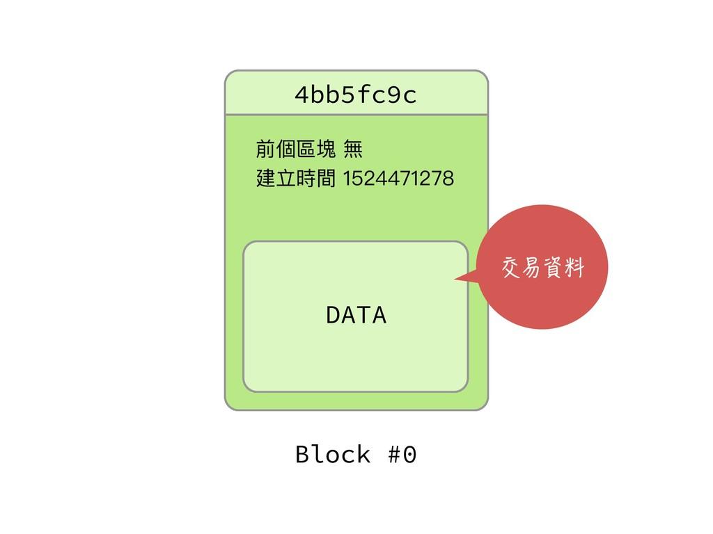 DATA 4bb5fc9c 獮㮆玟璸篷 ୌ缏碻樌 Block #0 交...