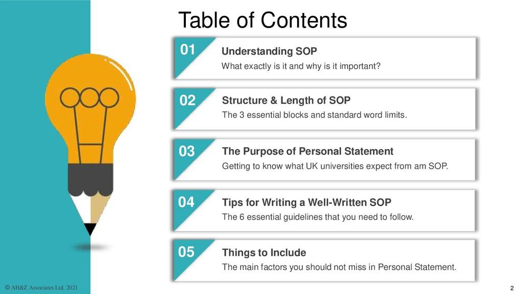 Table of Contents 01 02 03 04 Understanding SOP...