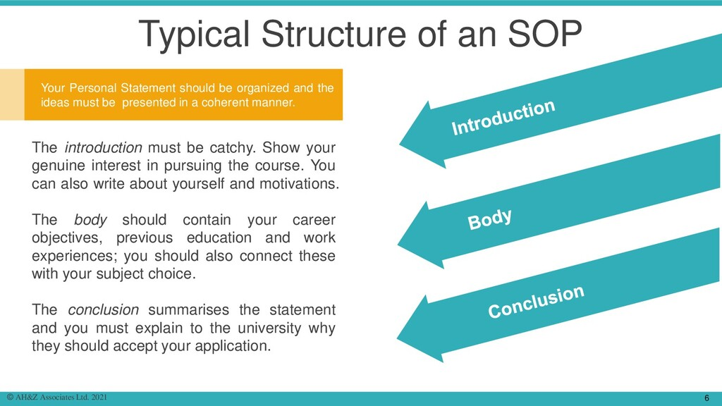 Typical Structure of an SOP Your Personal State...