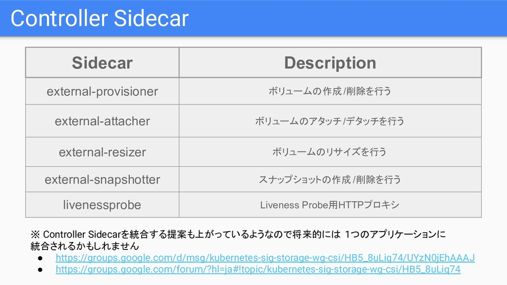 Controller Sidecar Sidecar Description external...
