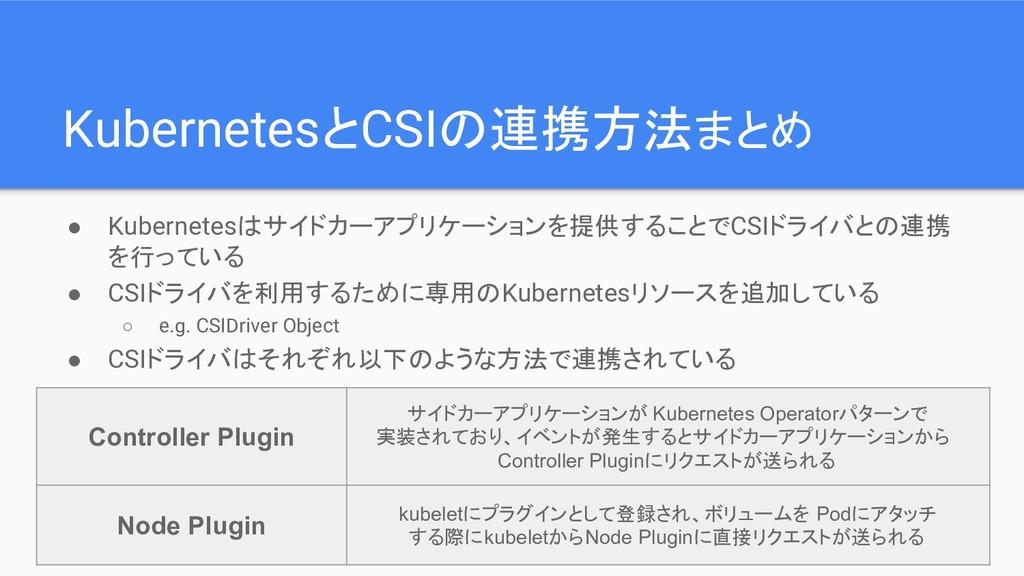 ● Kubernetesはサイドカーアプリケーションを提供することでCSIドライバとの連携 を...