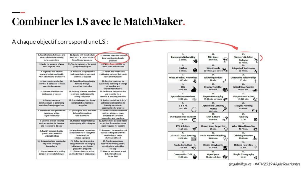 101. Combiner les LS avec le MatchMaker. A chaq...