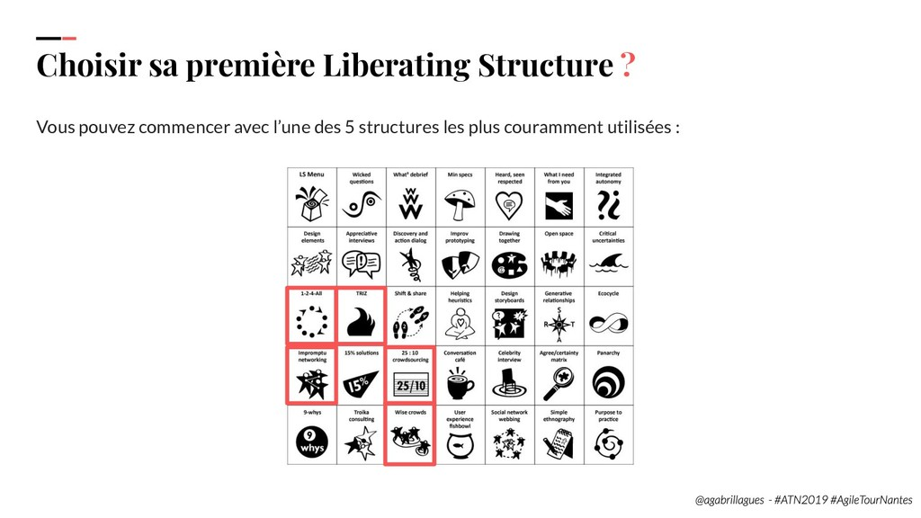 38. Choisir sa première Liberating Structure ? ...