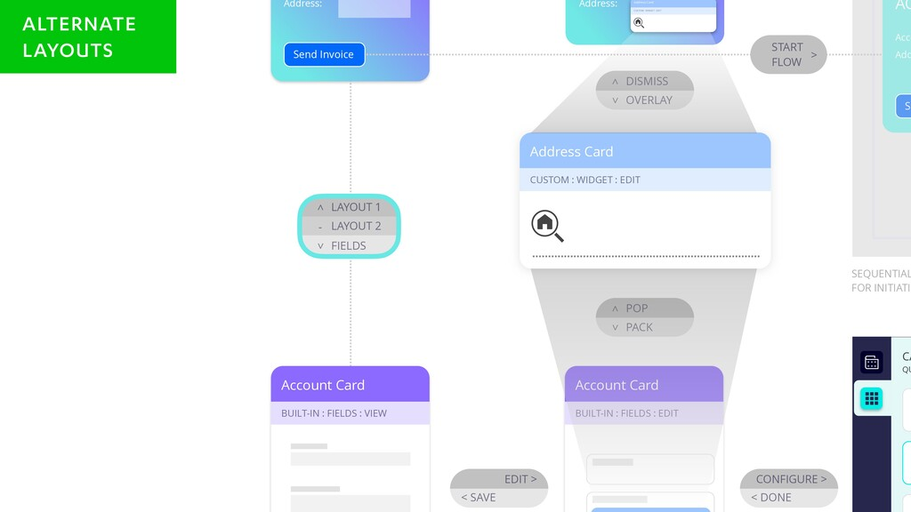 Account Card BUILT-IN : FIELDS : VIEW Send Invo...