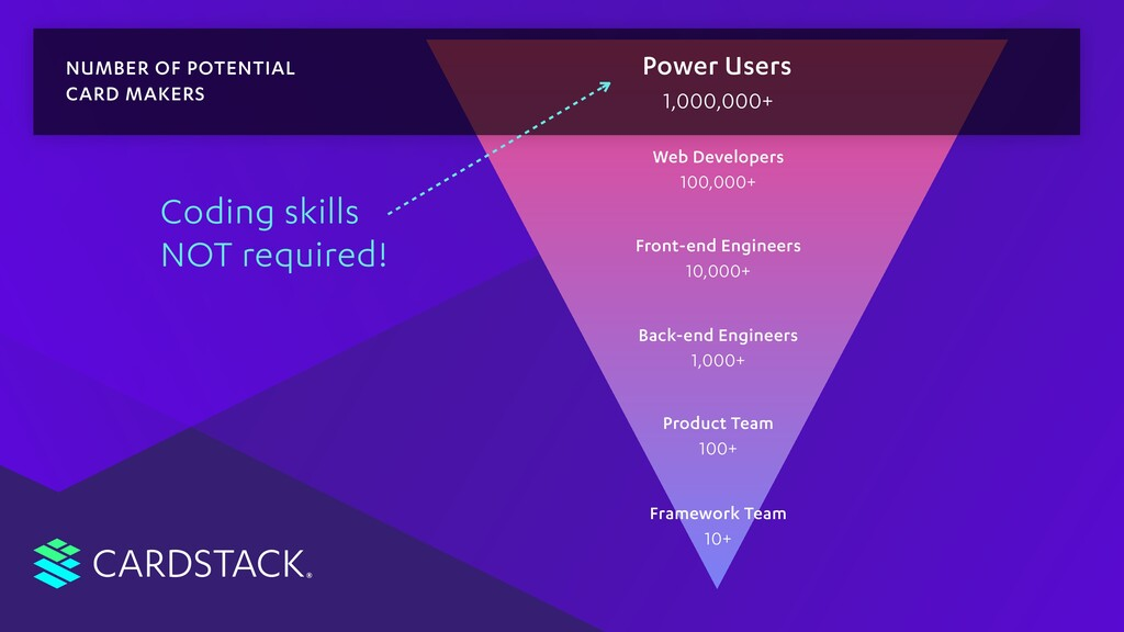 Power Users Web Developers 1,000,000+ 100,000+ ...