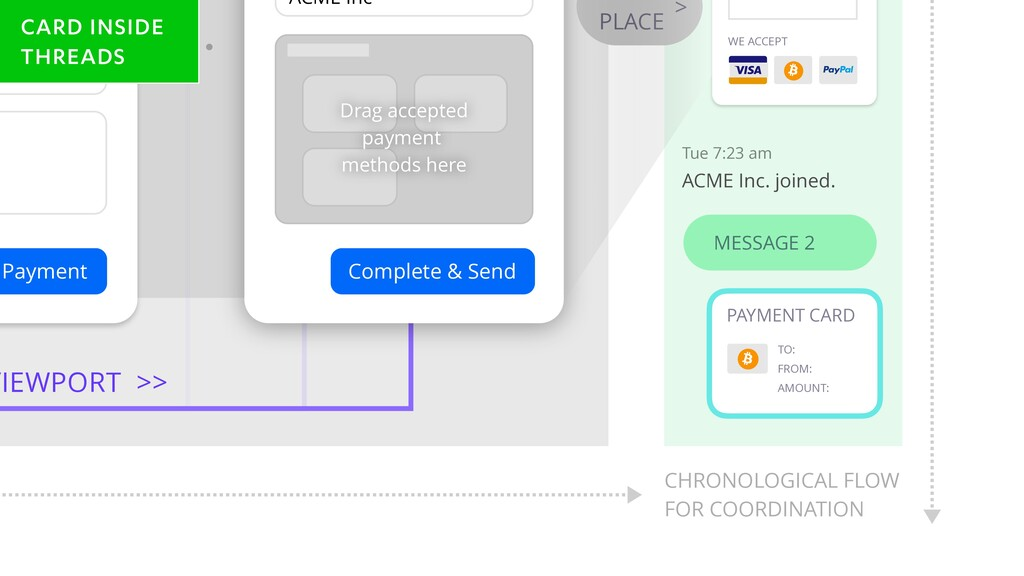 Payment Drag accepted payment methods here Comp...
