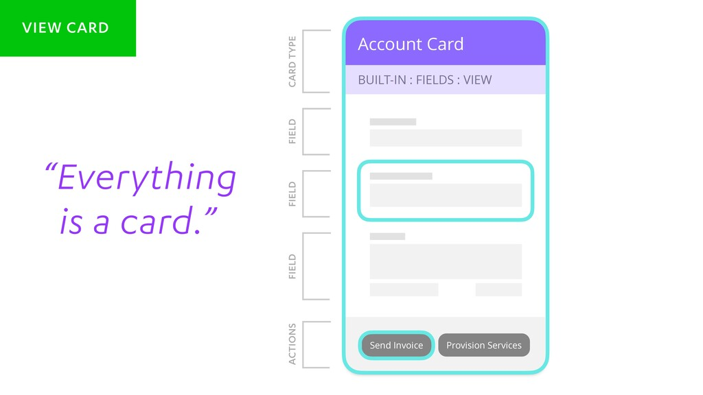 Account Card BUILT-IN : FIELDS : VIEW EDIT > < ...