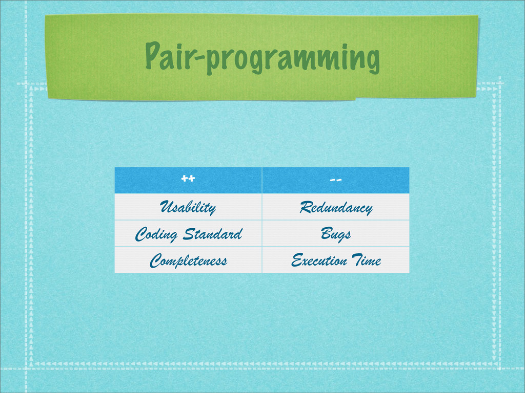Pair-programming ++ -- Usability Redundancy Cod...