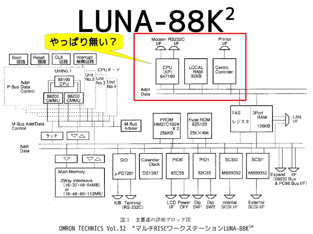 "LUNA-88K2 OMRON TECHNICS Vol.32 ""マルチRISCワークステーシ..."
