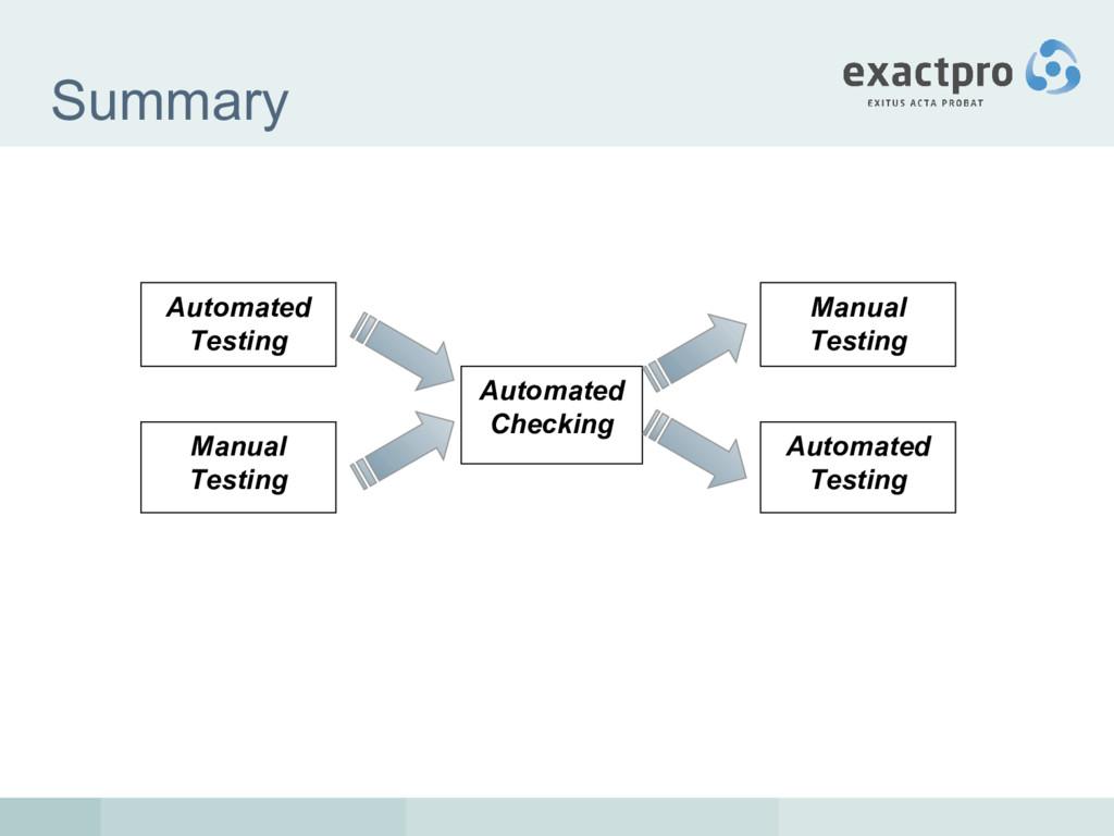 Summary Automated Testing Manual Testing Manual...