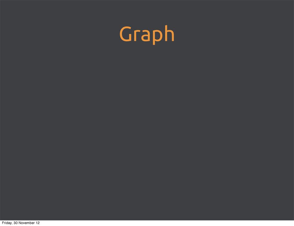 Graph Friday, 30 November 12