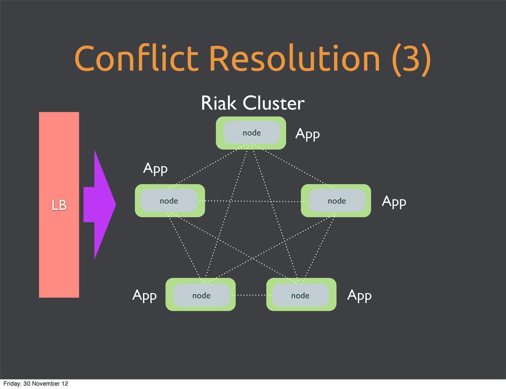 Con!ict Resolution (3) node node node node node...