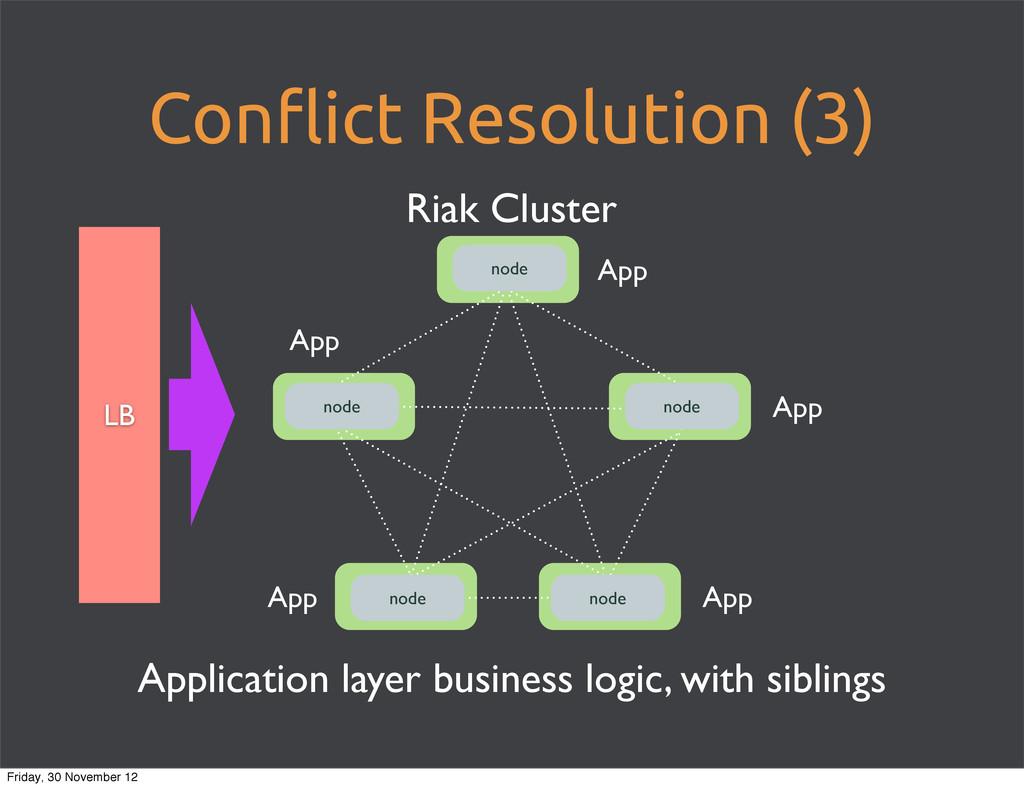 Con!ict Resolution (3) Application layer busine...