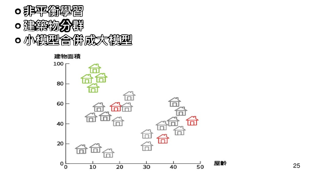 25 • 非平衡學習 • 建築物分群 • 小模型合併成大模型