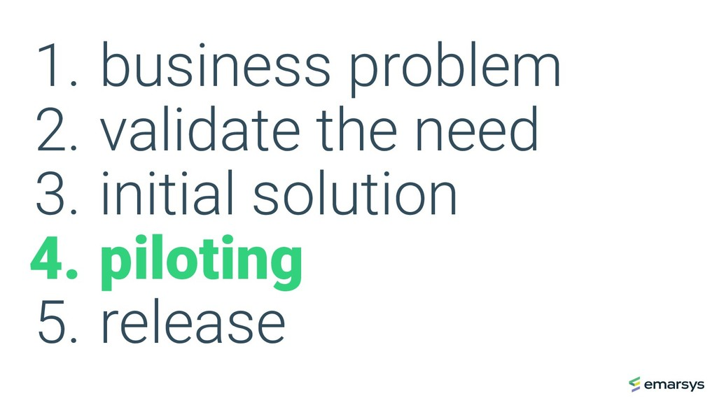 1. business problem 2. validate the need 3. ini...