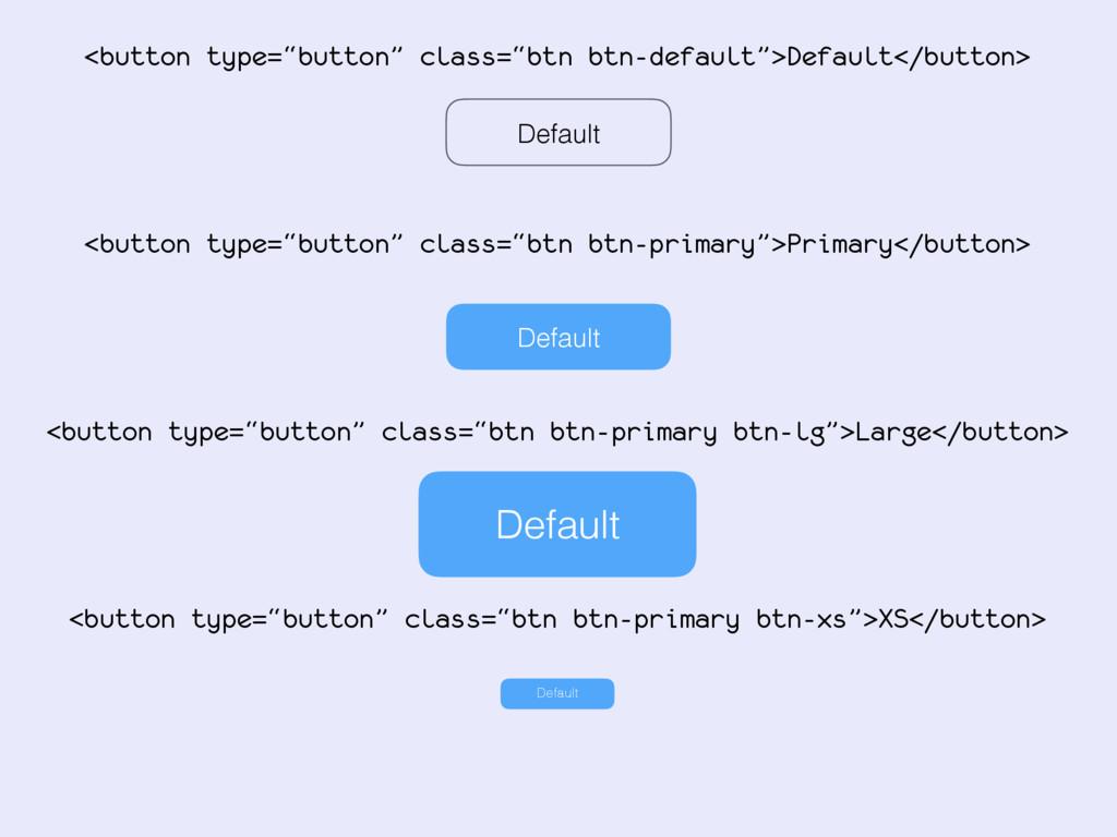 """<button type=""""button"""" class=""""btn btn-default"""">D..."""
