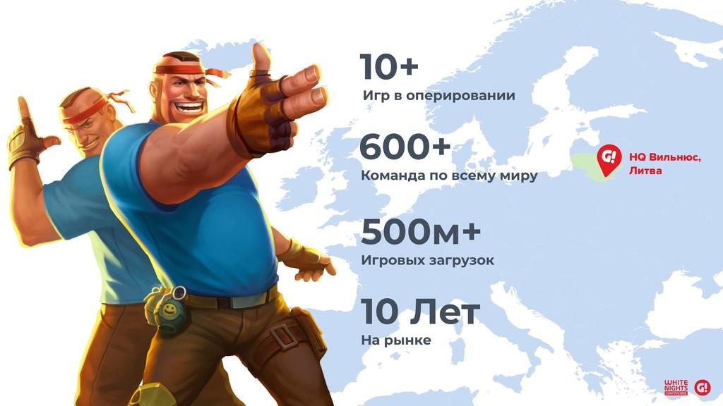 HQ Вильнюс, Литва 600+ Команда по всему миру 50...