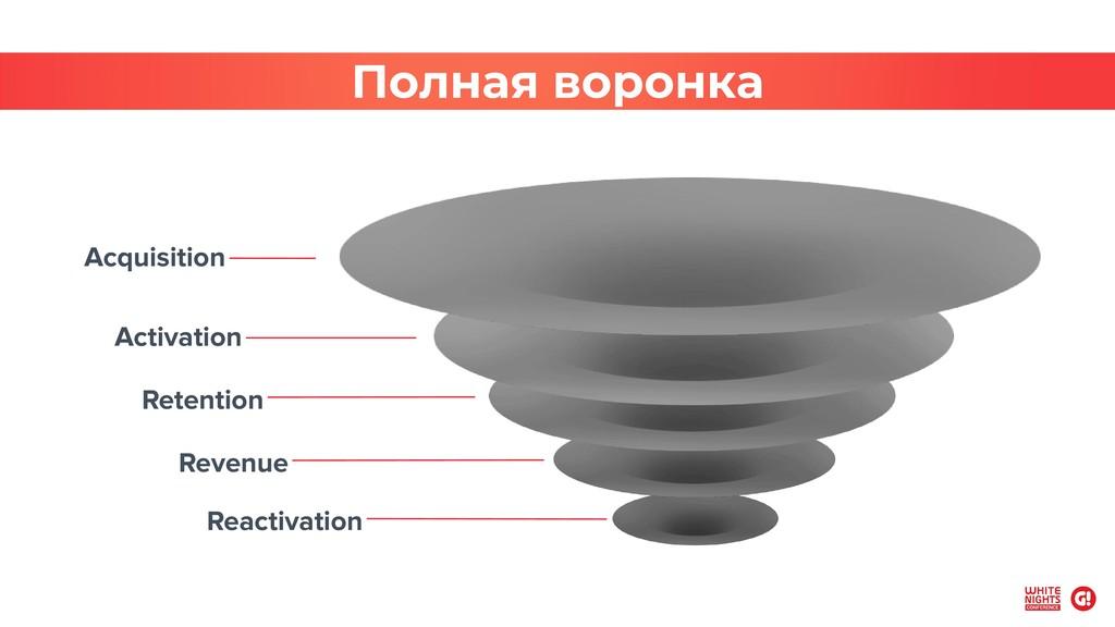 Revenue Reactivation Acquisition Activation Ret...