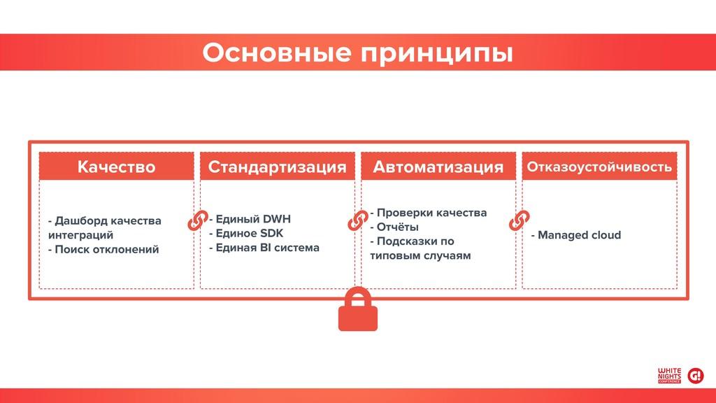 Основные принципы Качество - Дашборд качества и...