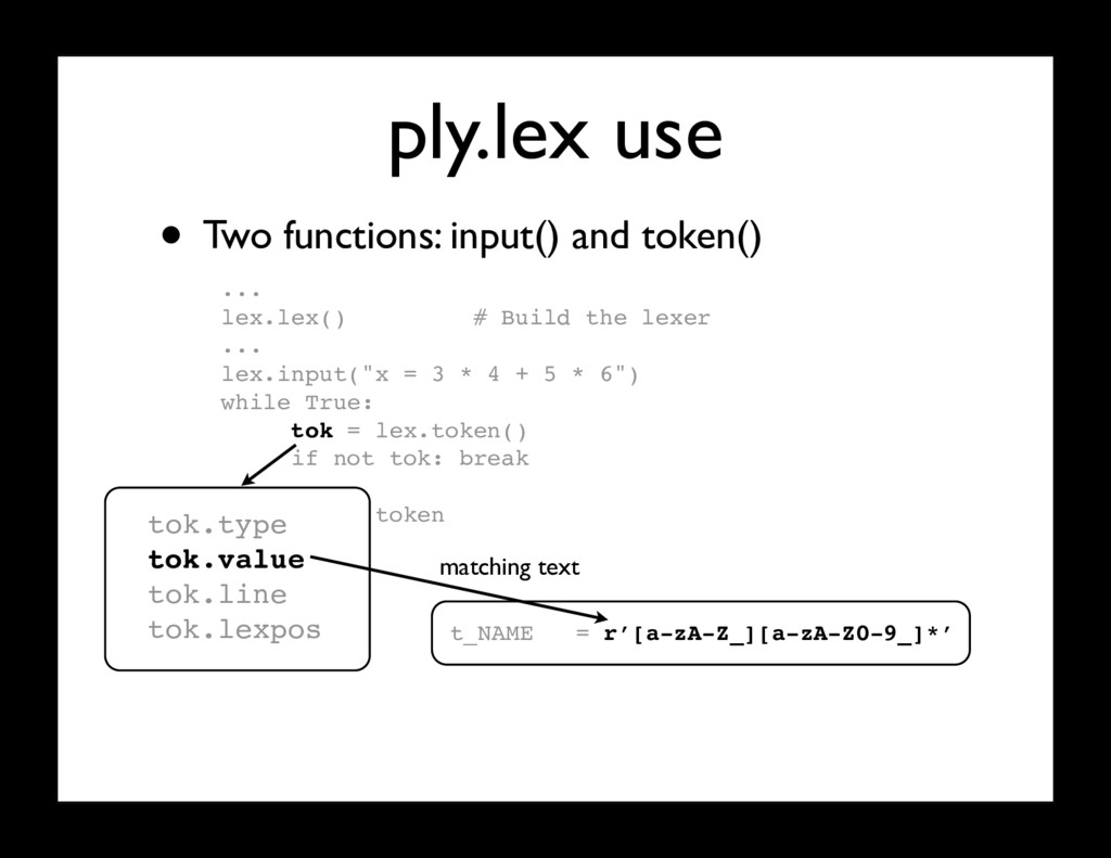ply.lex use ... lex.lex() # Build the lexer ......