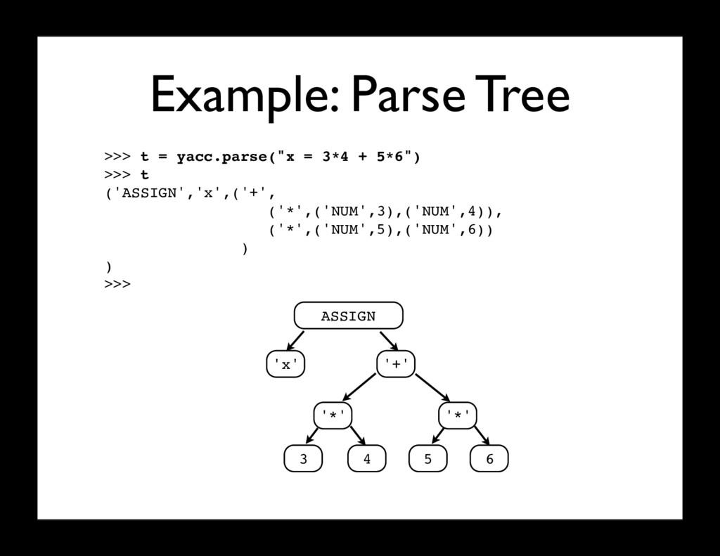">>> t = yacc.parse(""x = 3*4 + 5*6"") >>> t ('ASS..."