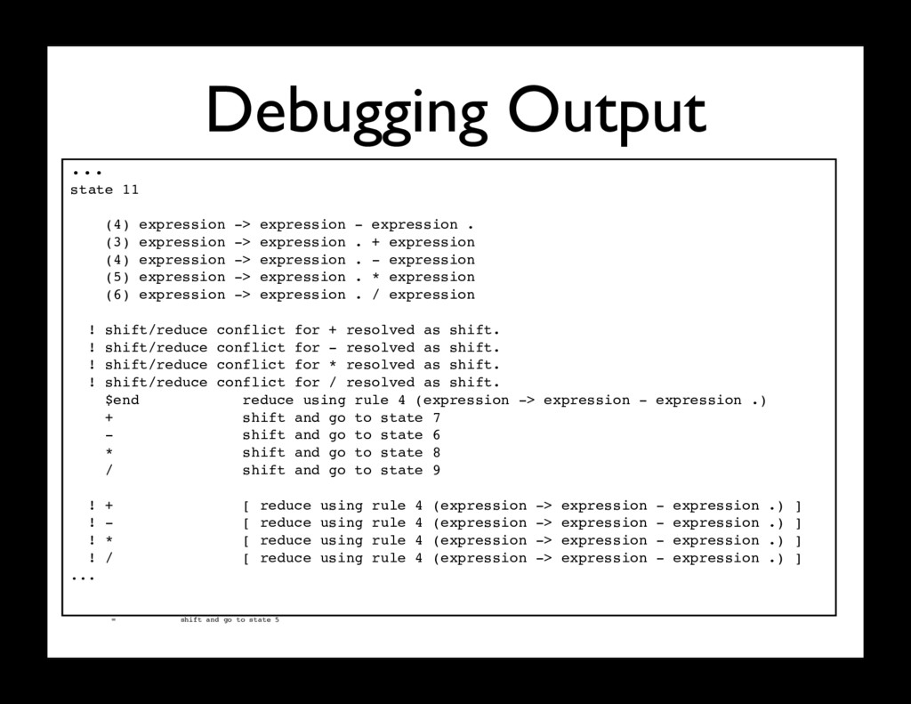 Debugging Output Grammar Rule 1 statement -> NA...