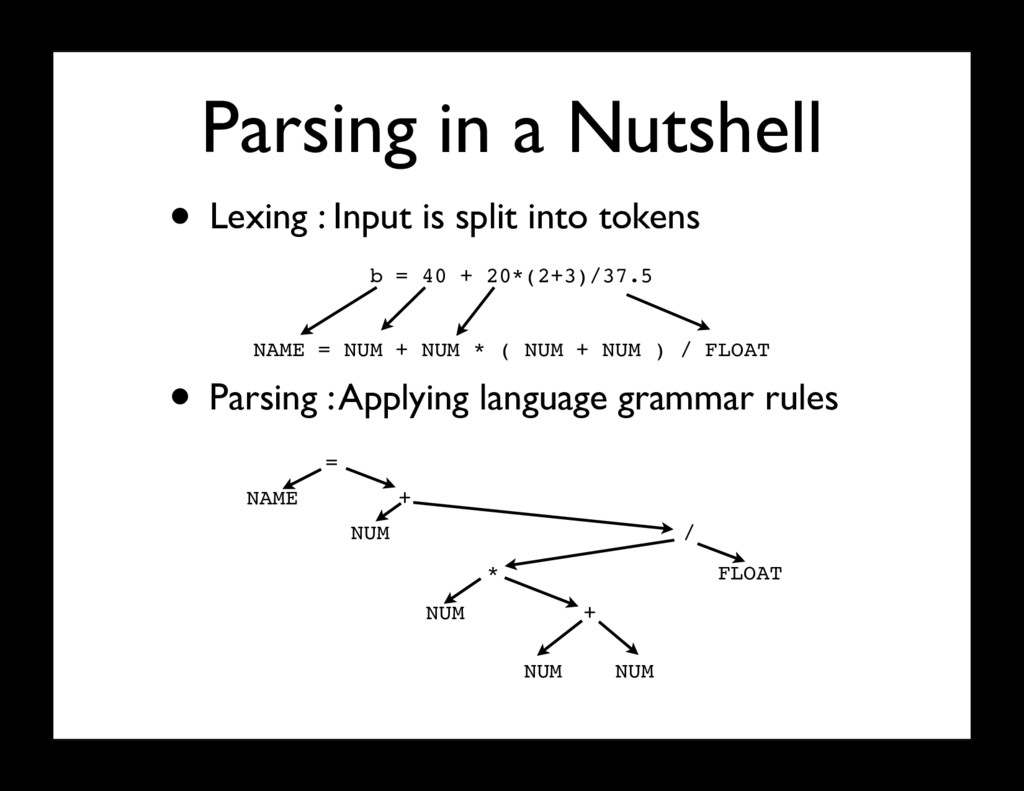 Parsing in a Nutshell • Lexing : Input is split...