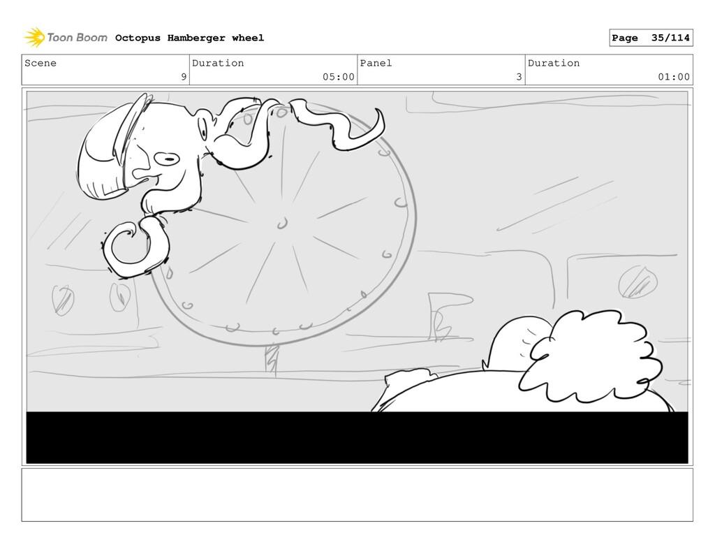 Scene 9 Duration 05:00 Panel 3 Duration 01:00 O...