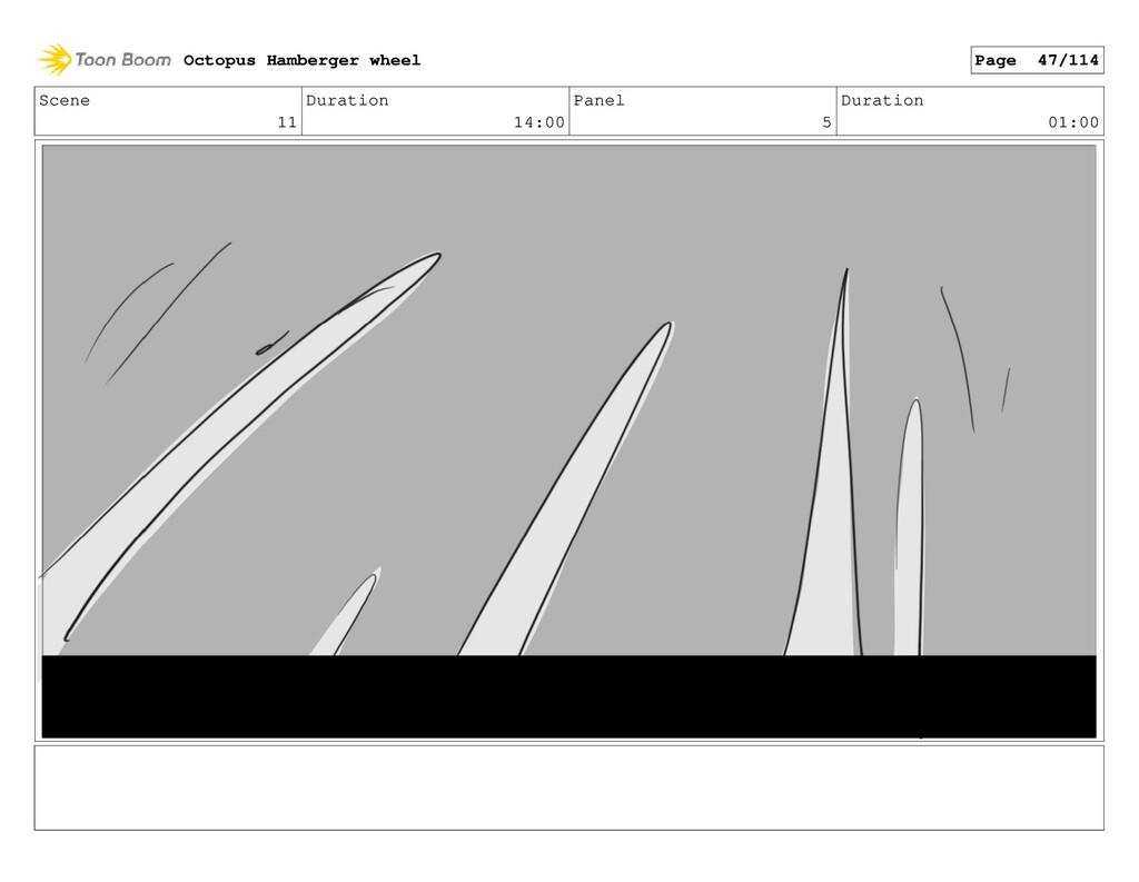 Scene 11 Duration 14:00 Panel 5 Duration 01:00 ...