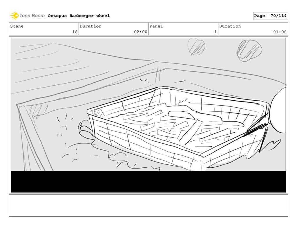 Scene 18 Duration 02:00 Panel 1 Duration 01:00 ...