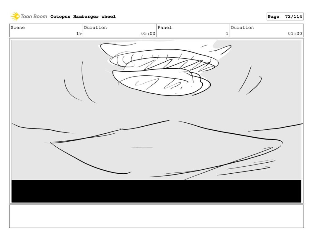 Scene 19 Duration 05:00 Panel 1 Duration 01:00 ...