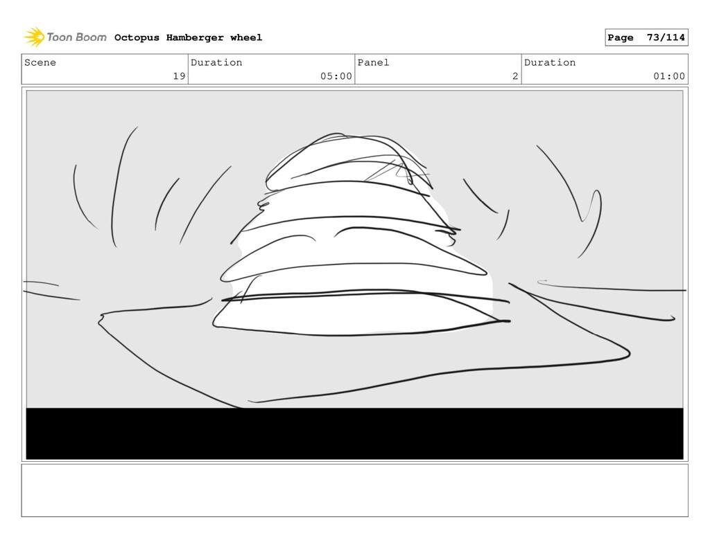 Scene 19 Duration 05:00 Panel 2 Duration 01:00 ...