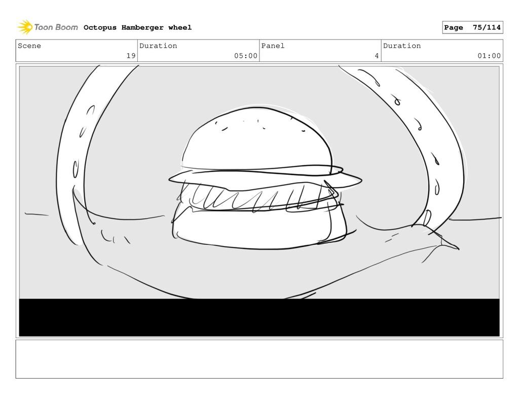 Scene 19 Duration 05:00 Panel 4 Duration 01:00 ...