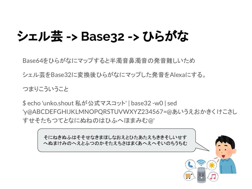 シェル芸 -> Base32 -> ひらがな Base64をひらがなにマップすると半濁音鼻濁音...