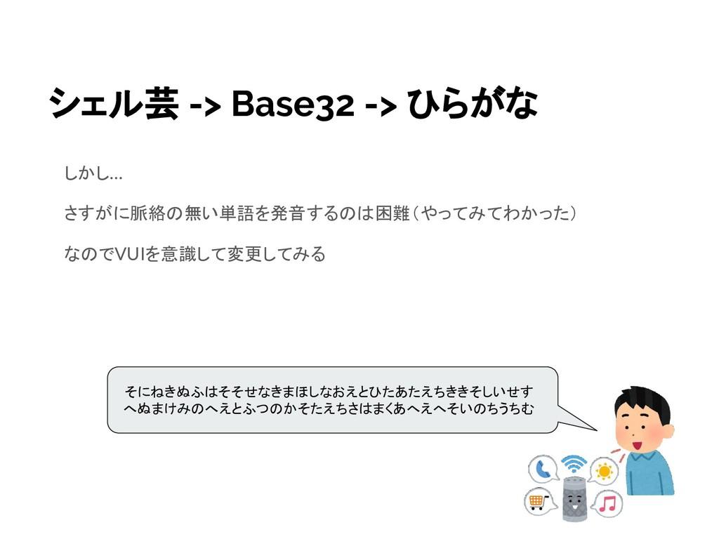 シェル芸 -> Base32 -> ひらがな しかし… さすがに脈絡の無い単語を発音するのは困...