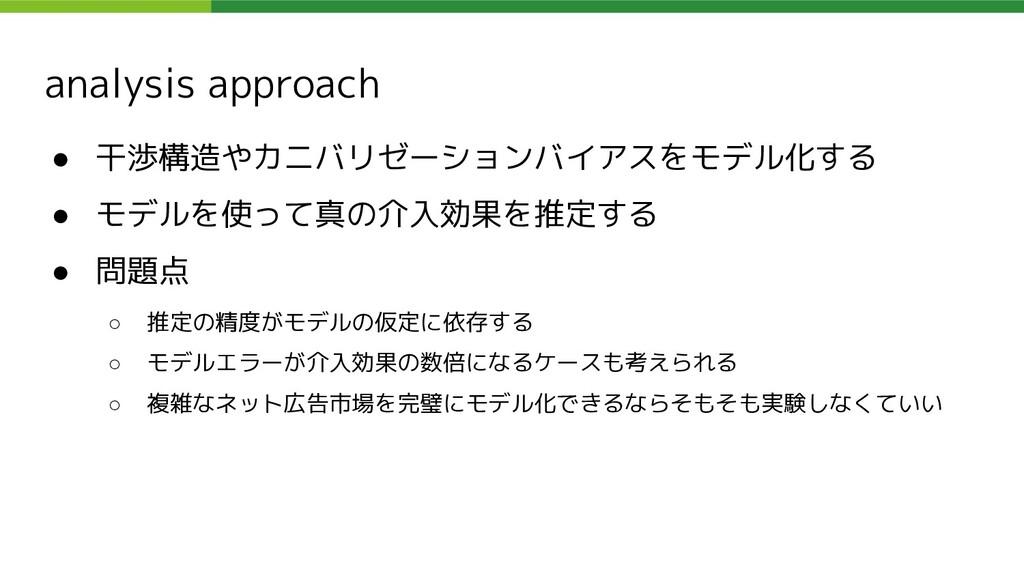 analysis approach ● 干渉構造やカニバリゼーションバイアスをモデル化する ●...