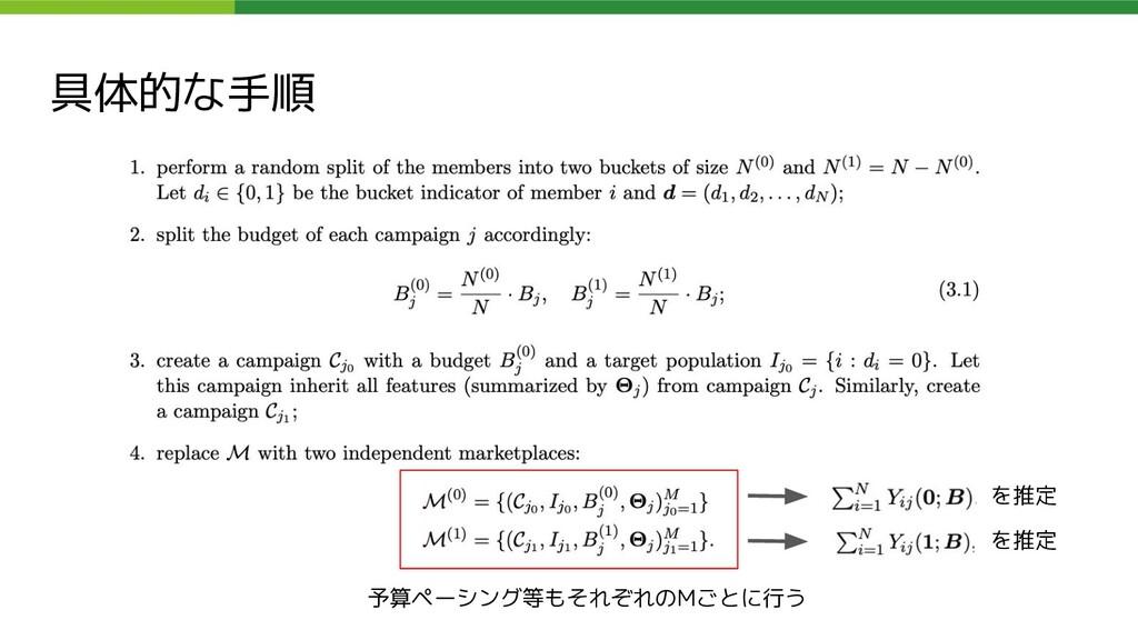 具体的な手順 を推定 を推定 予算ペーシング等もそれぞれのMごとに行う