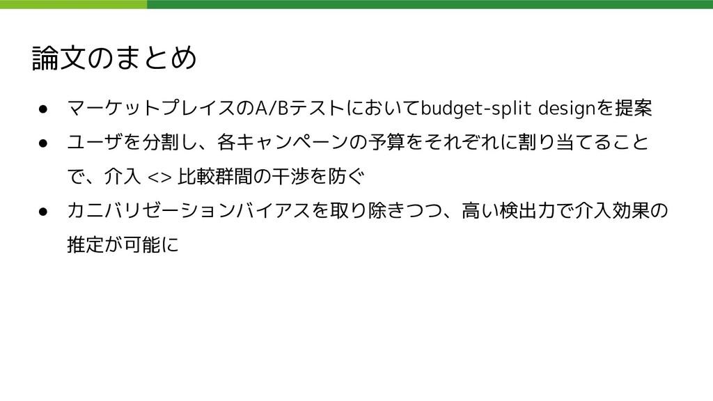 論文のまとめ ● マーケットプレイスのA/Bテストにおいてbudget-split desig...