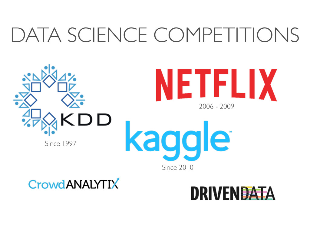 DATA SCIENCE COMPETITIONS Since 1997 2006 - 200...